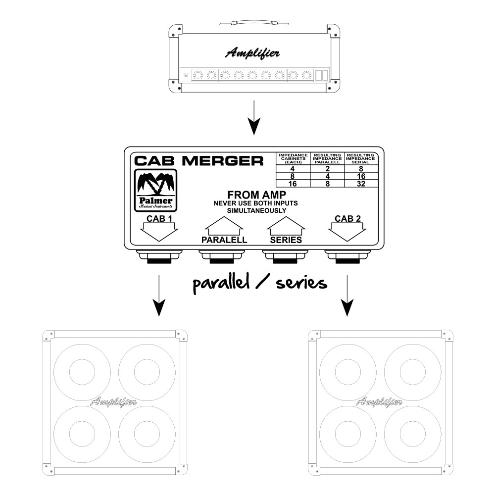Wiring Diagram For Guitar Speaker Cabinet
