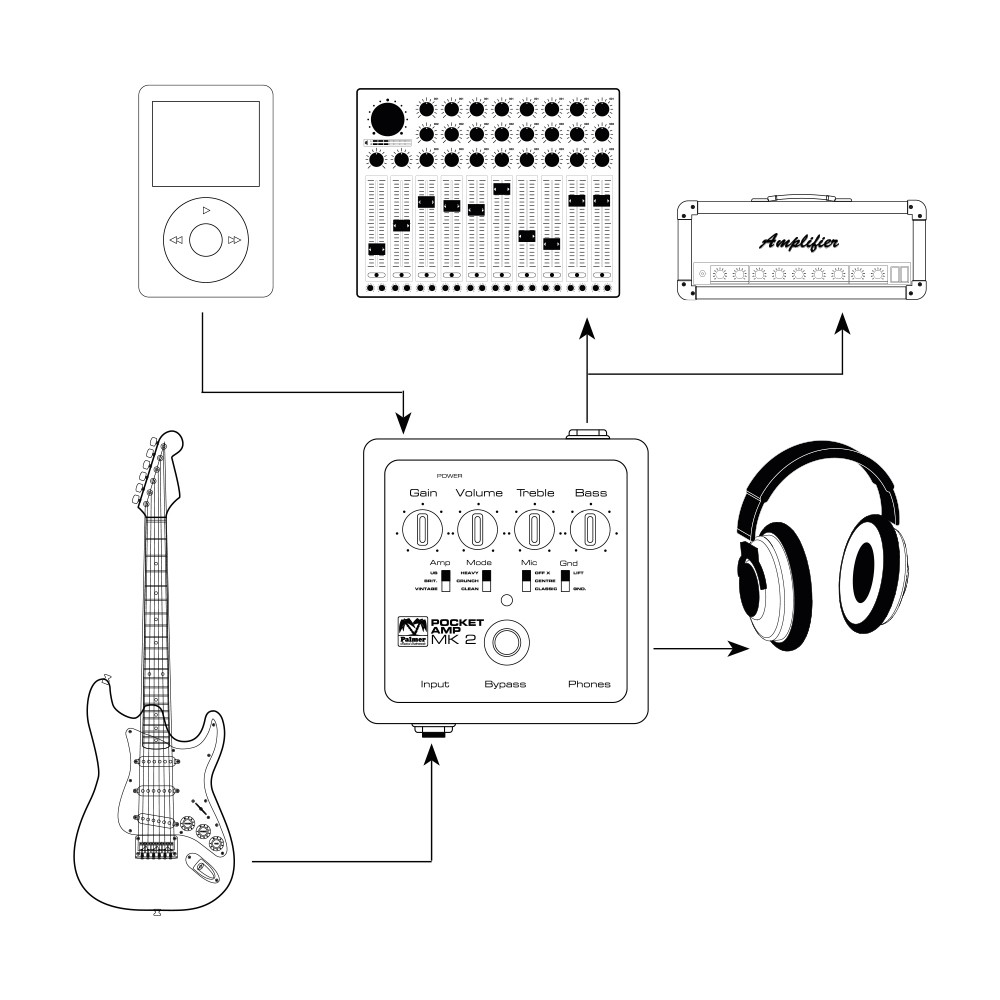 Pepampmkii Palmer Mi Pocket Amp Mk 2 Portable Guitar Preamp Diagrams Further You Need To Enable Javascript On Electric Hsh