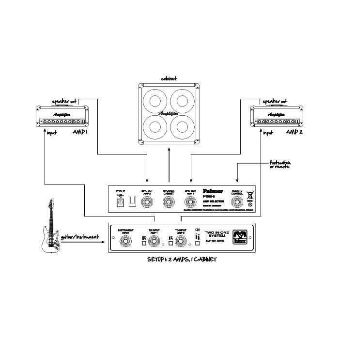 PTINOS Palmer MI TINO SYSTEM - Switching System 2 Guitar Amplifiers