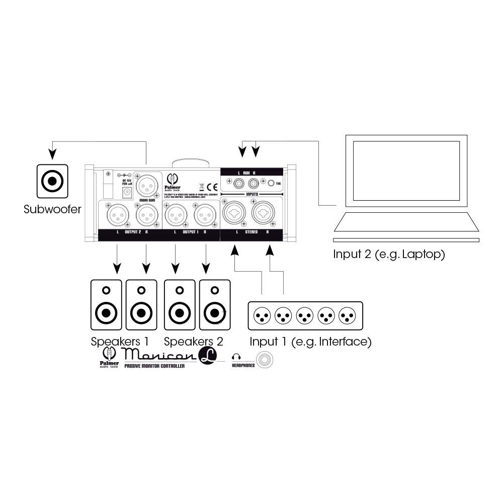 MONICON L   Recording Equipment   Studio Equipment   Pro Audio ...