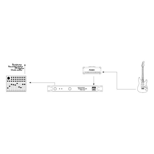 lunghezza standard scanalatura 5 Profilo in alluminio 20/x 60 mm tipo I