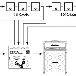 2-channel Loop Switcher