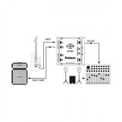 Caja de Inyección Directa pasiva 2 Canales